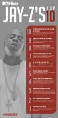 MTV Jay-Z Infographic